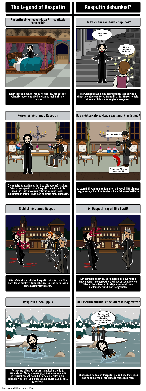 Kommunismi ja Vene Revolutsioon - Debunking Rasputin