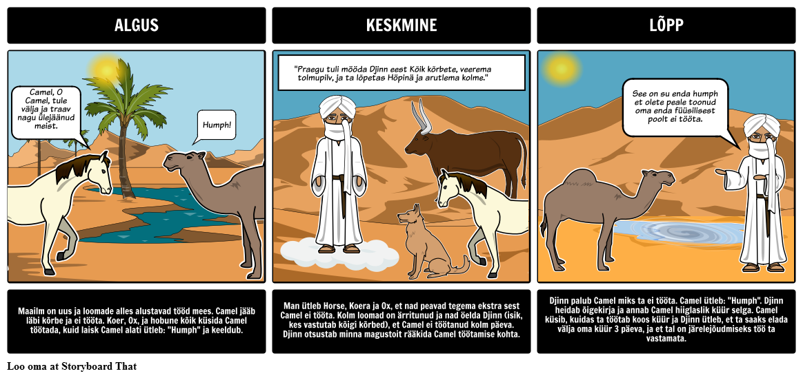 Kuidas Camel sai oma Sorteerimismäelt Kokkuvõte