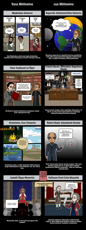 Kuidas Teaduslik revolutsioon inspireerida valgustusajastu?