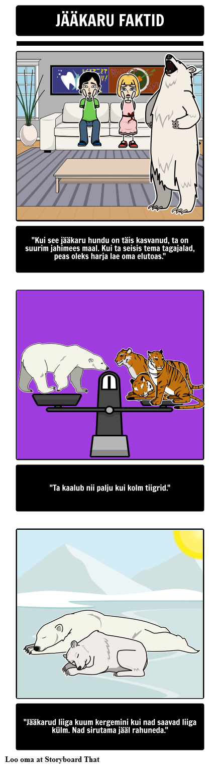 Kust Polar Bears Live? Andmed