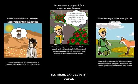 Le Petit Prince'i Teemad