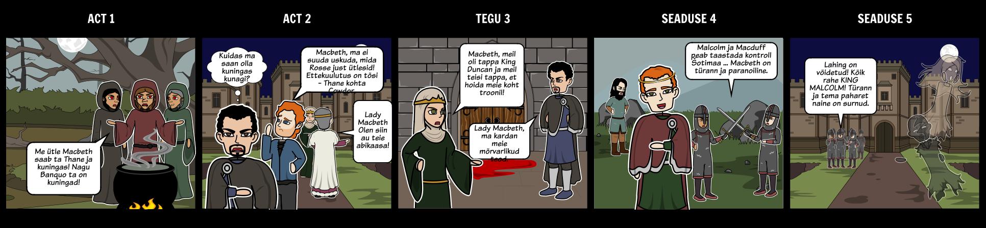 Macbeth 5 Seaduse Struktuur Süžeeskeem
