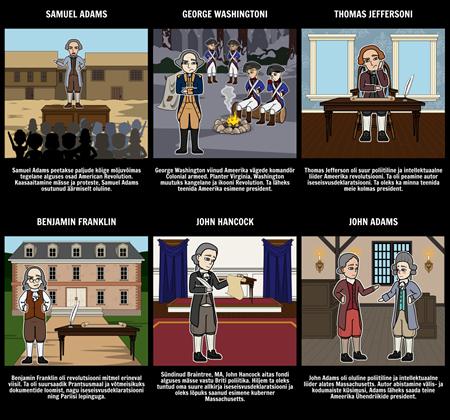Major Arvandmed Ameerika Revolutsiooni