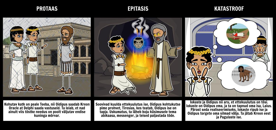 Oidipus - Kolme Seaduse Struktuur