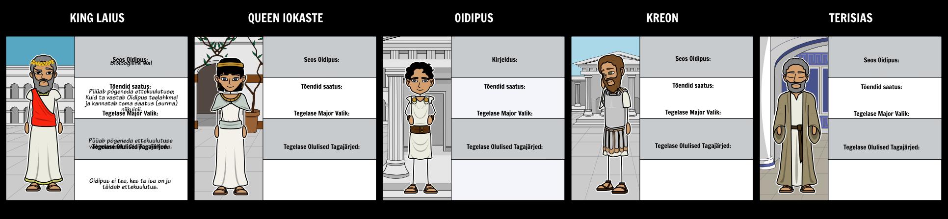 Oidipus - Märkide Kaart