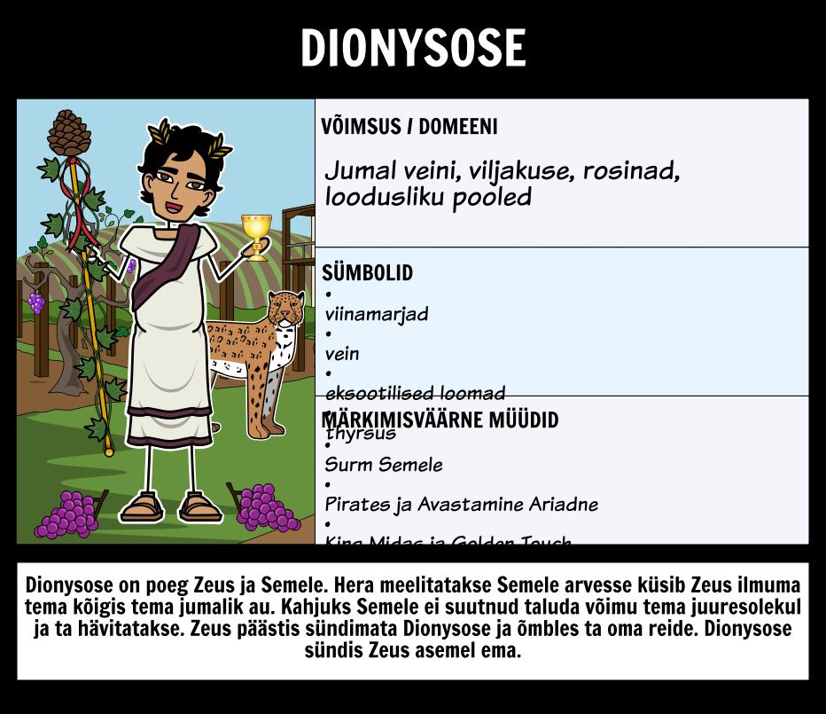 Olümplased - Dionysos