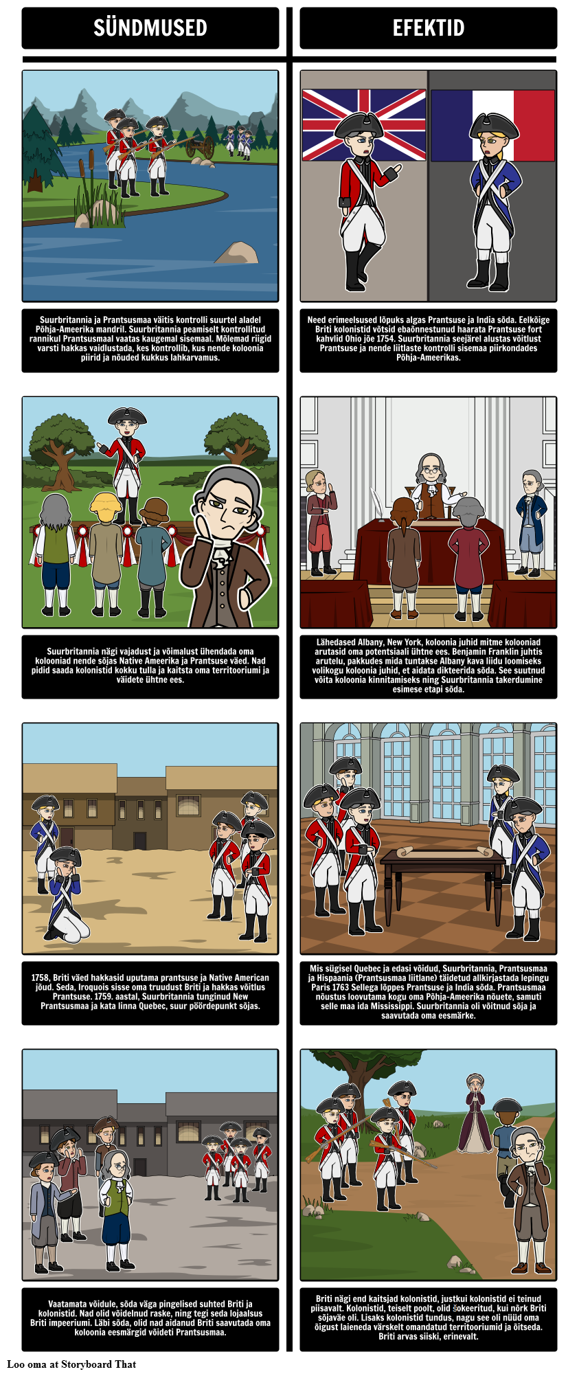 Prantsuse ja India sõda, 1754-1763