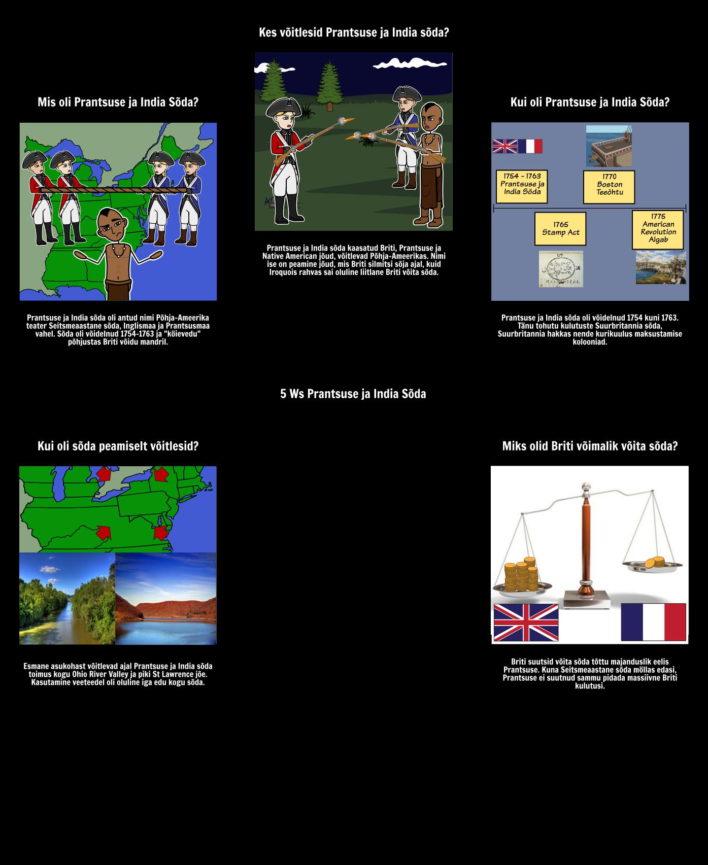 Prantsuse ja India Sõda 5 Ws