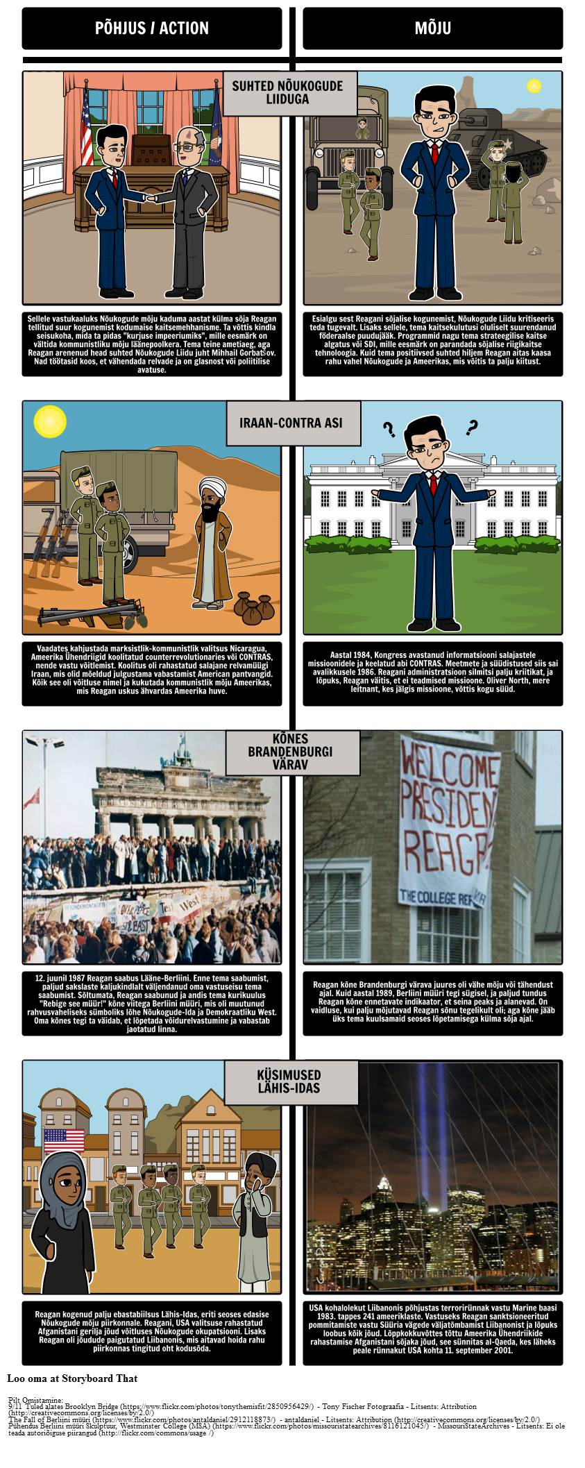 Reagan Eesistujariik - Külm Sõda