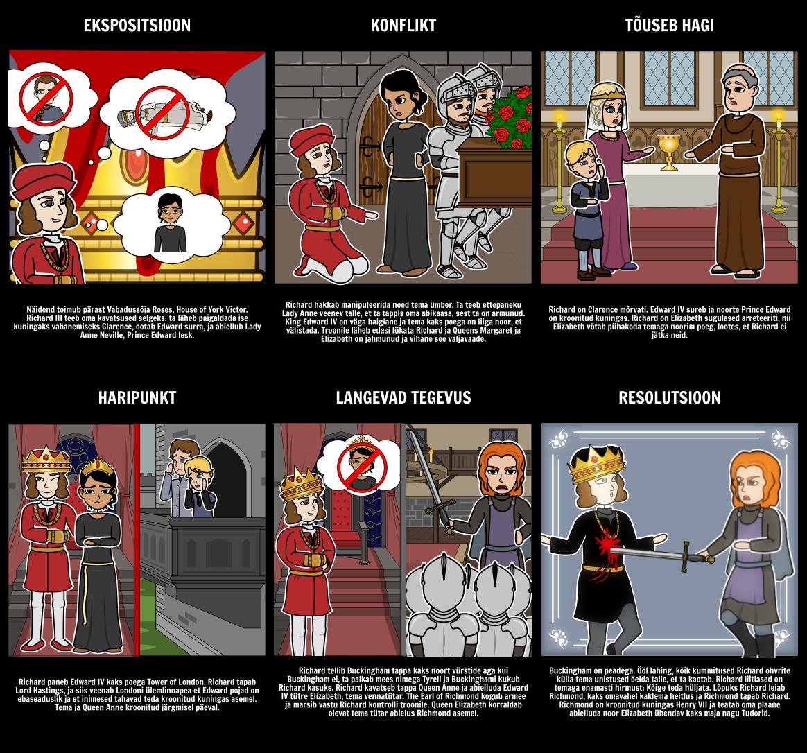 Richard III Viis Seaduse Struktuur