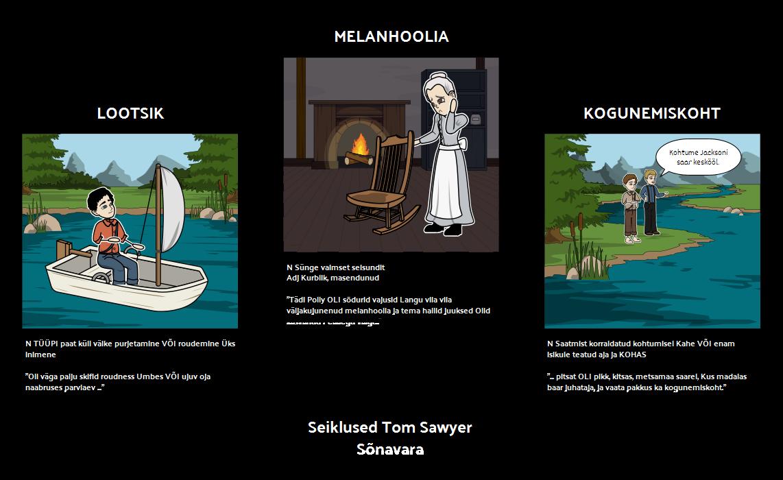 Seiklused Tom Sawyer Sõnavara