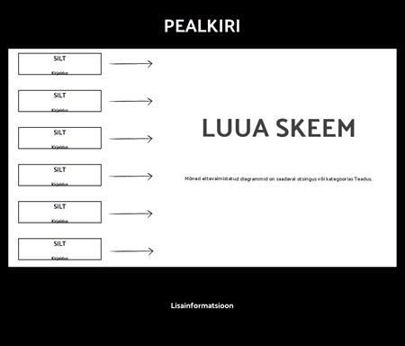 Suur Diagrammimall - Pealkirja Kirjeldus