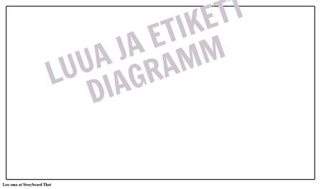 Suur Single Cell Diagramm