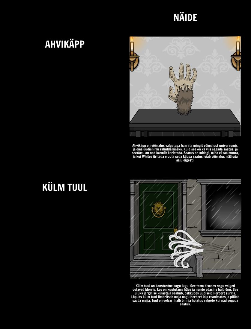 Teemad, Sümbolid ja Motiivid Ahvikäpp