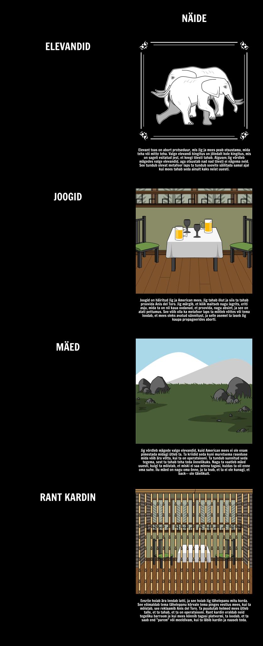 Teemad, Sümbolid ja Motiivid Hills Nagu Valge Elephants