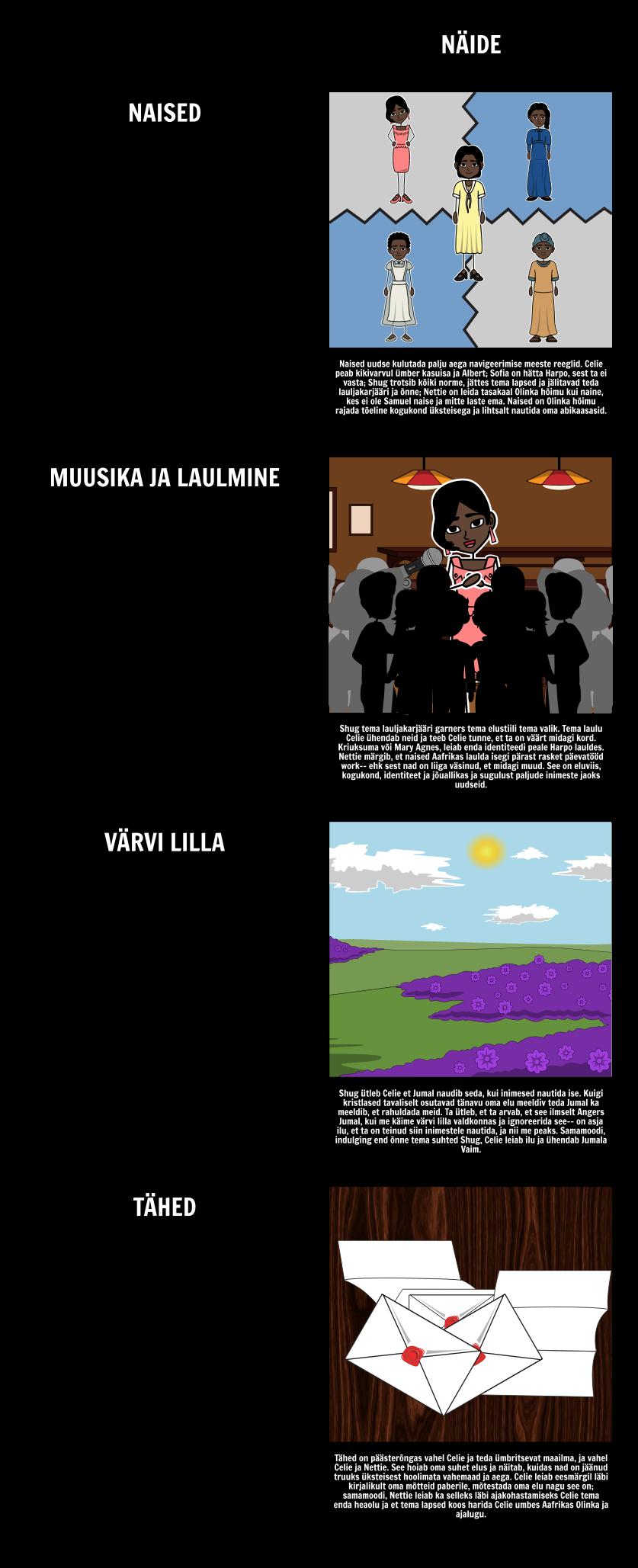Teemad, Sümbolid ja Motiivid Värv Purple