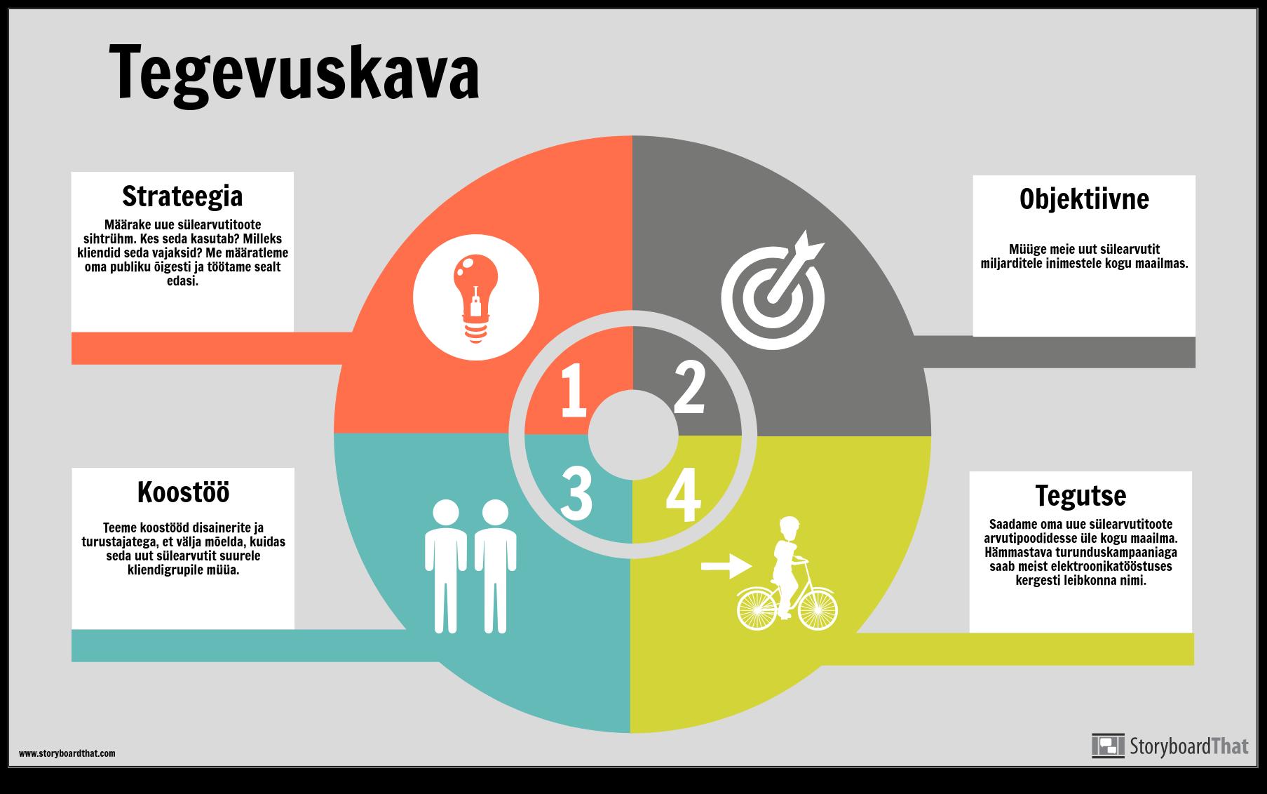 Tegevuskava Info-näide