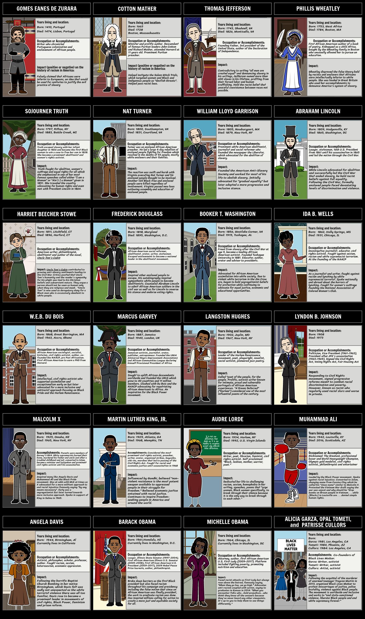 Tembeldatud: rassism, antirasism ja sina: ajaloolised inimesed