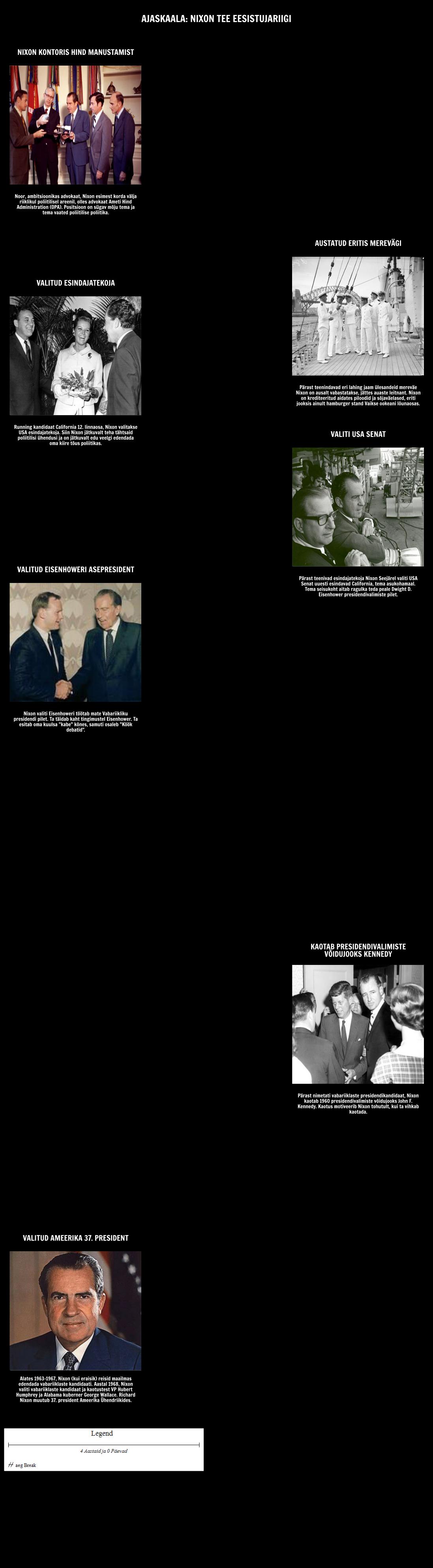 Timeline - Nixoni Path Eesistujariigi
