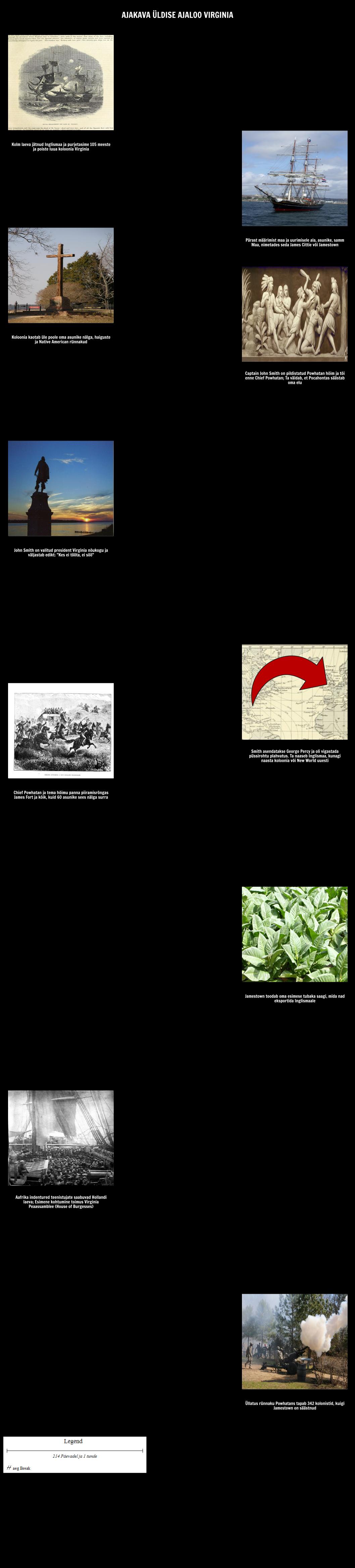 Timeline Üldise Ajalugu Virginia