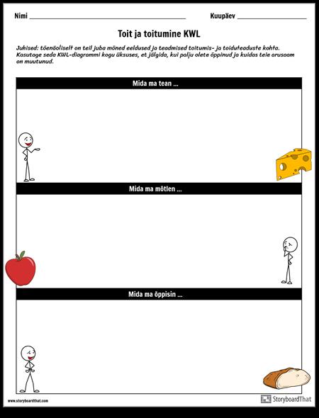 Toidu ja Toitumise KWL-diagramm