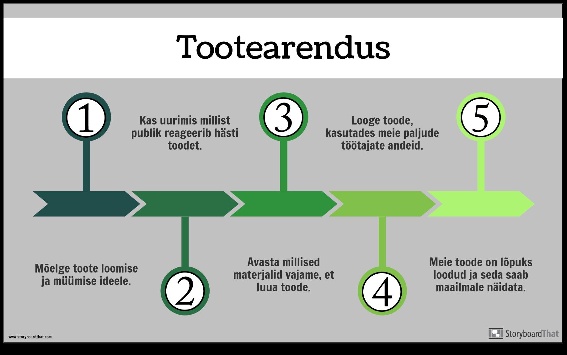 Toote Dev Info Näide
