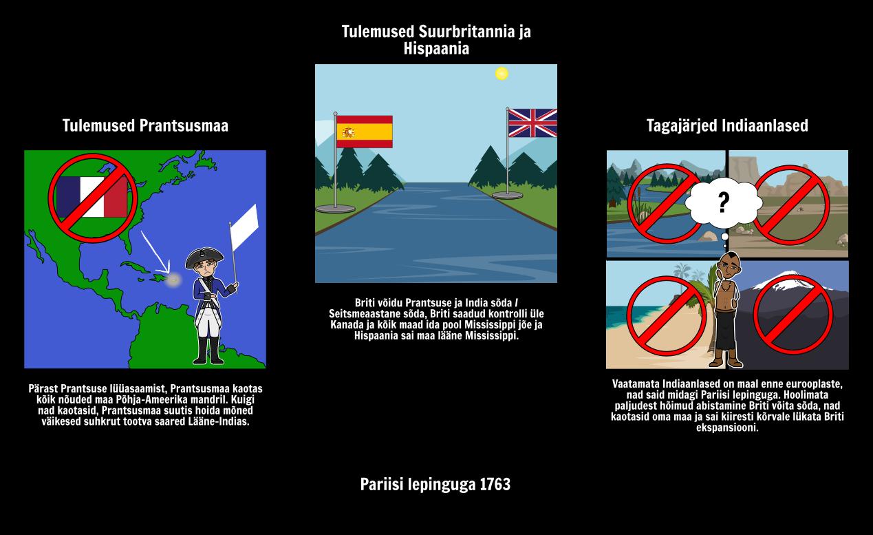 Tulemused Pariisi Lepingu Kohta