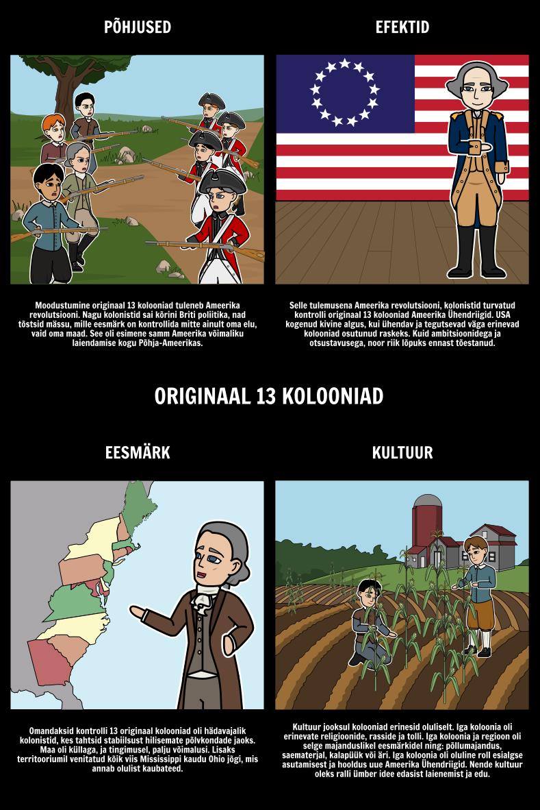 USA Territoriaalne Laiendamine - Original 13 Kolooniad