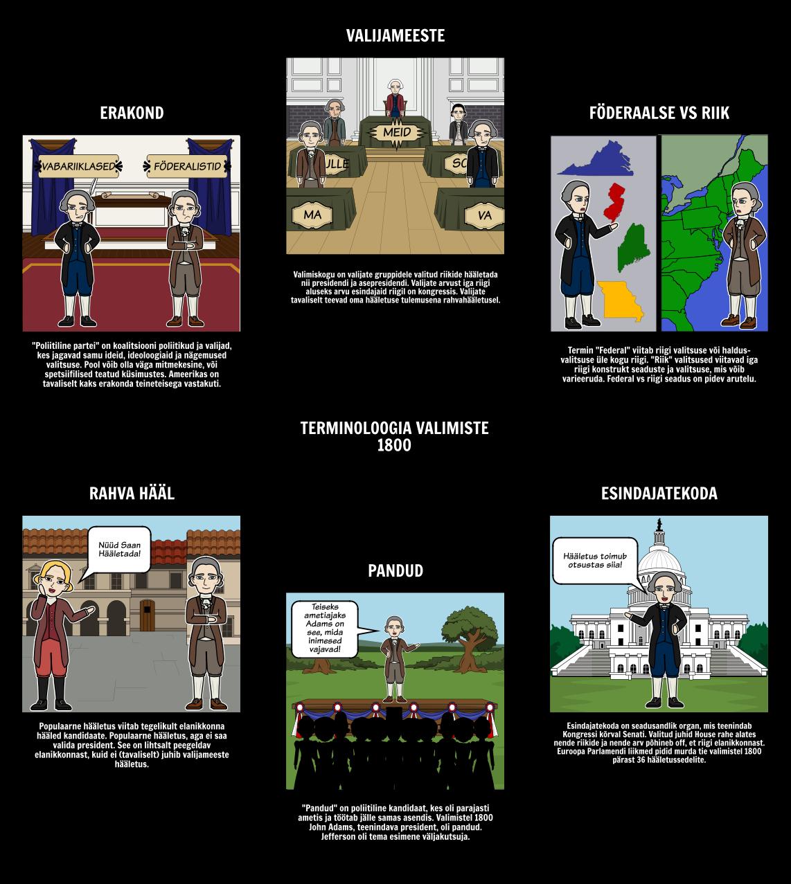 Valimiste 1800 Terminoloogia