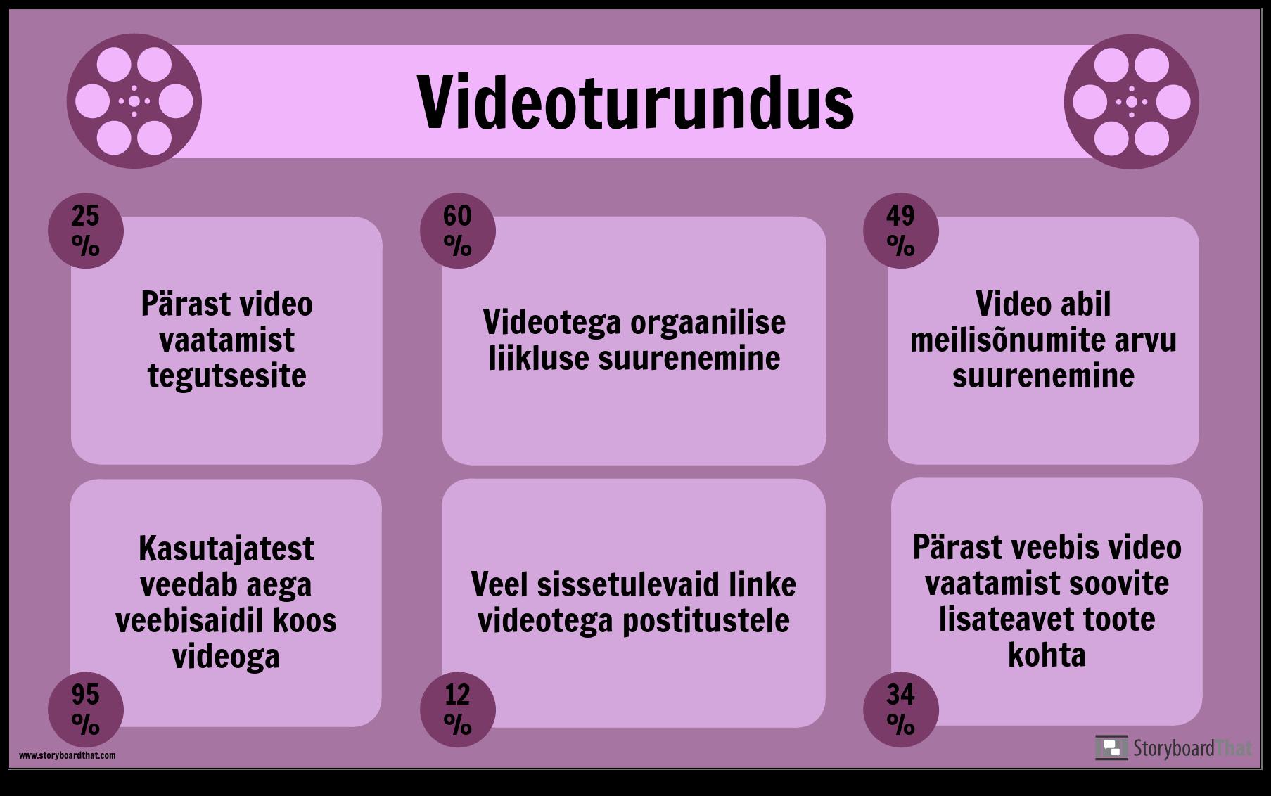 Video Turunduse Näide