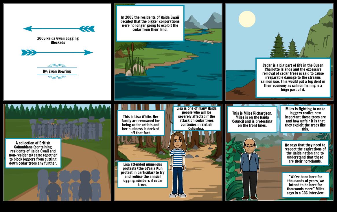 Haida Logging Blockade