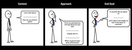 Context Approach End Goal