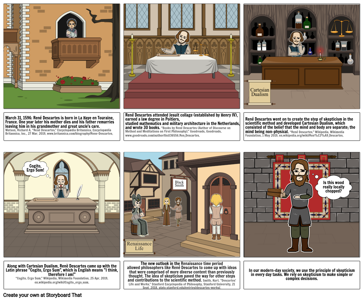 The Story of Rene Descartes Storyboard par f1514677