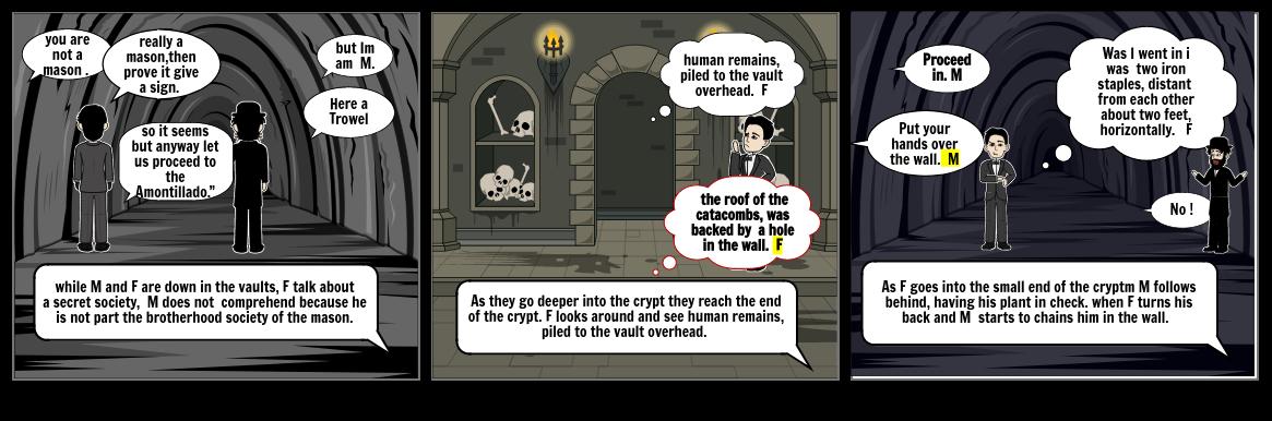"""Cask of Amontillado"""" Part 3 Storyboard"""