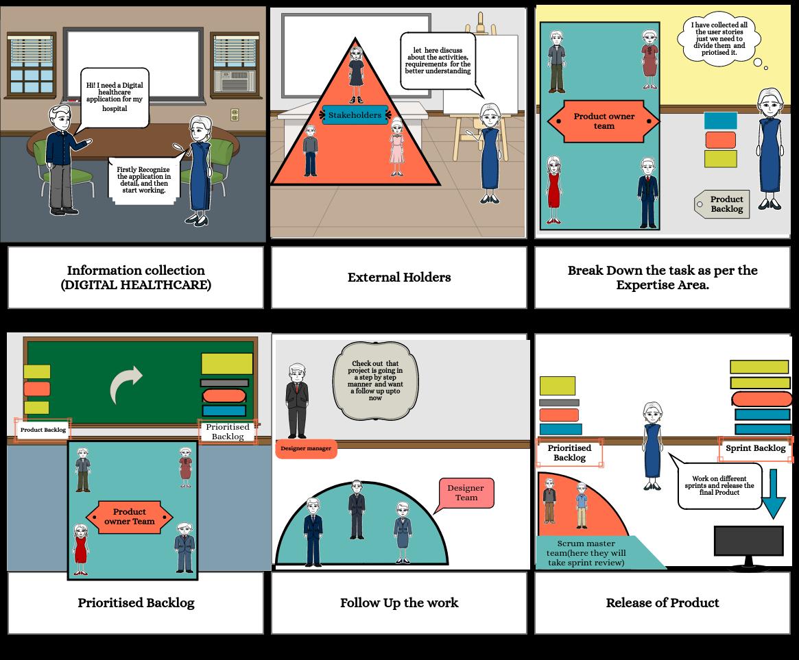 Storyboarding -DIGITAL HEALTHCARE  (20MCS0018)