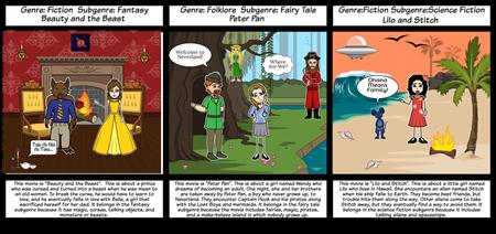 Disney Movie Genre Storyboard