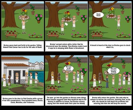 Act 2, Scean 1 Julius Caesar