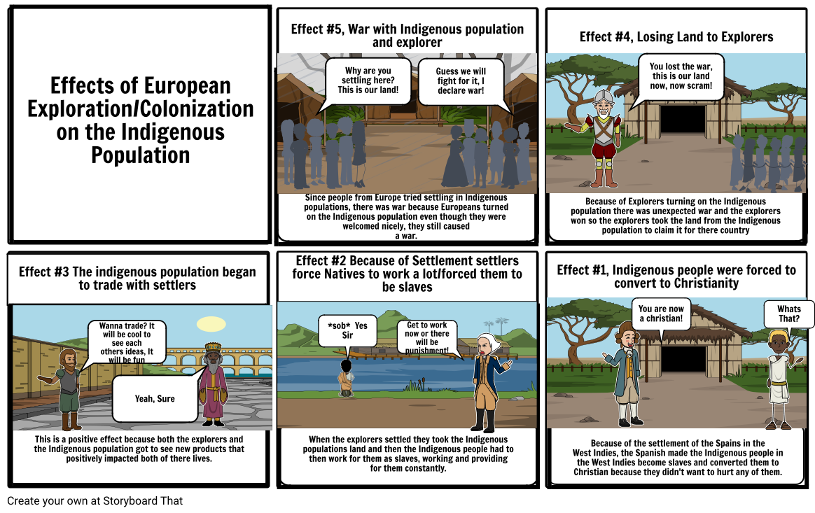 Effects of European Exploration on Indigenous Population