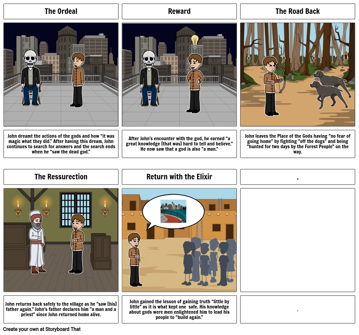 By the Waters of Babylon: Hero's Journey Plot Pt. 2