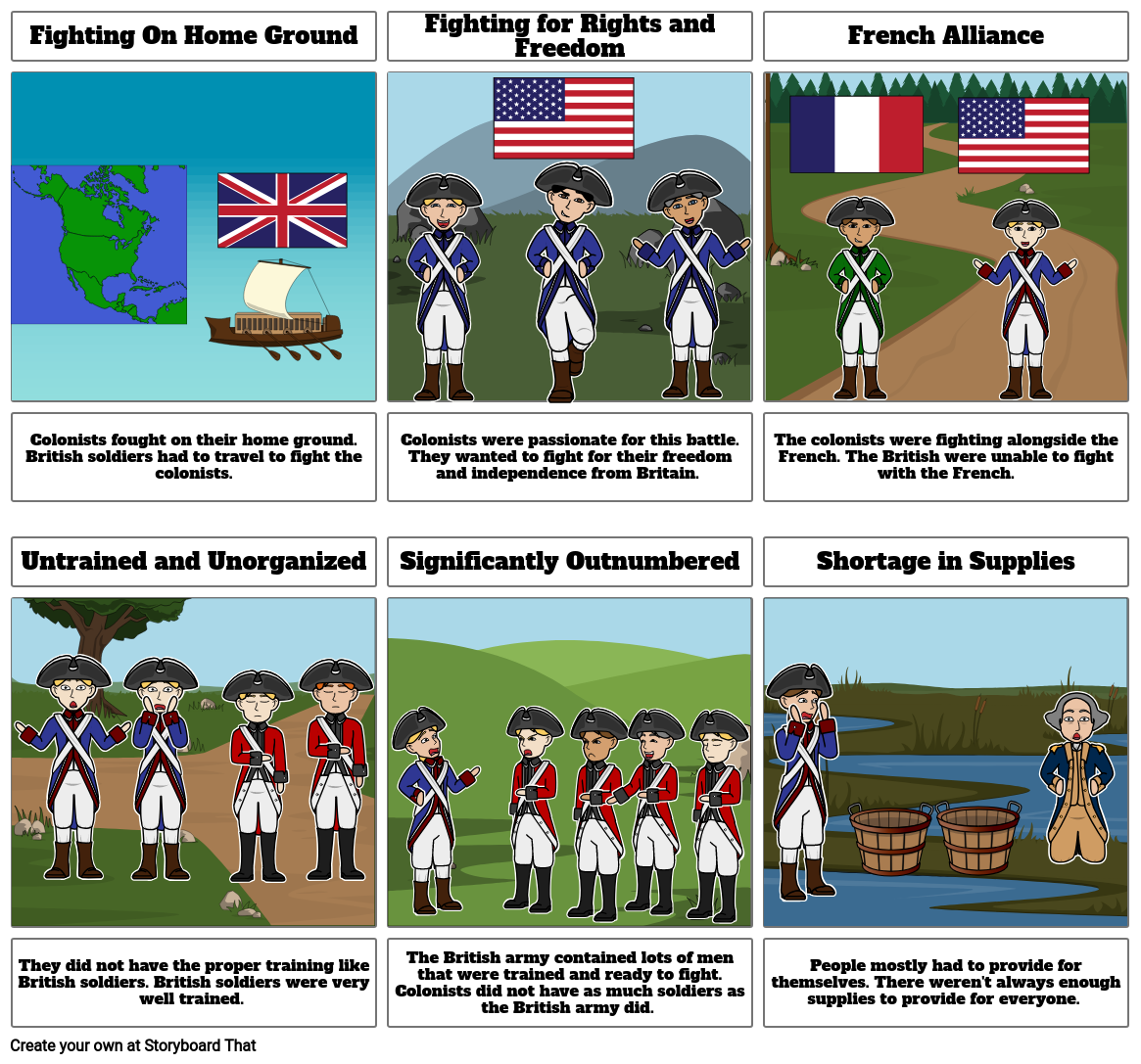 American Revolution - Continental Army Advantages and Disadvantages