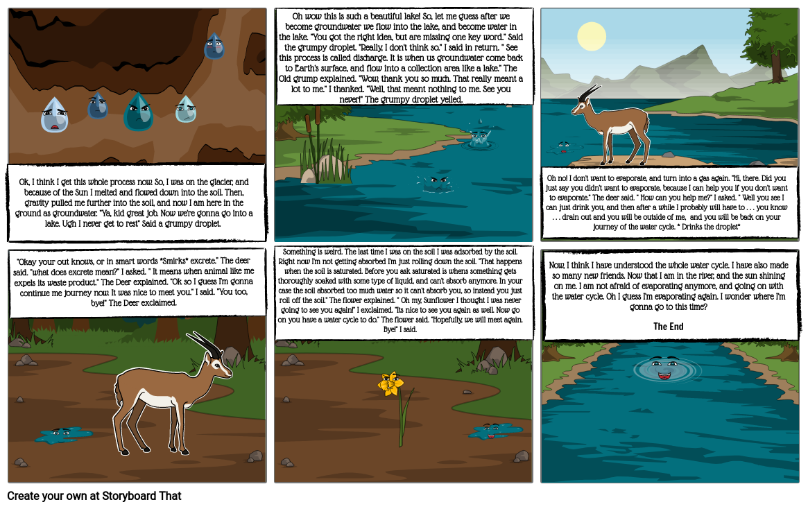My Journey Through the Water Cycle (2)