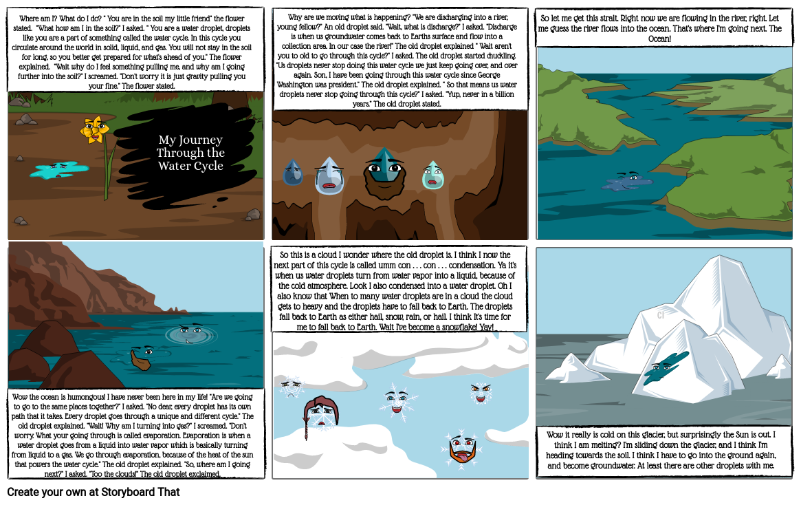 My Journey through the water cycle (1)