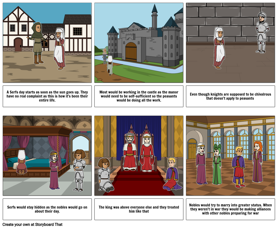 Life in the medieval period