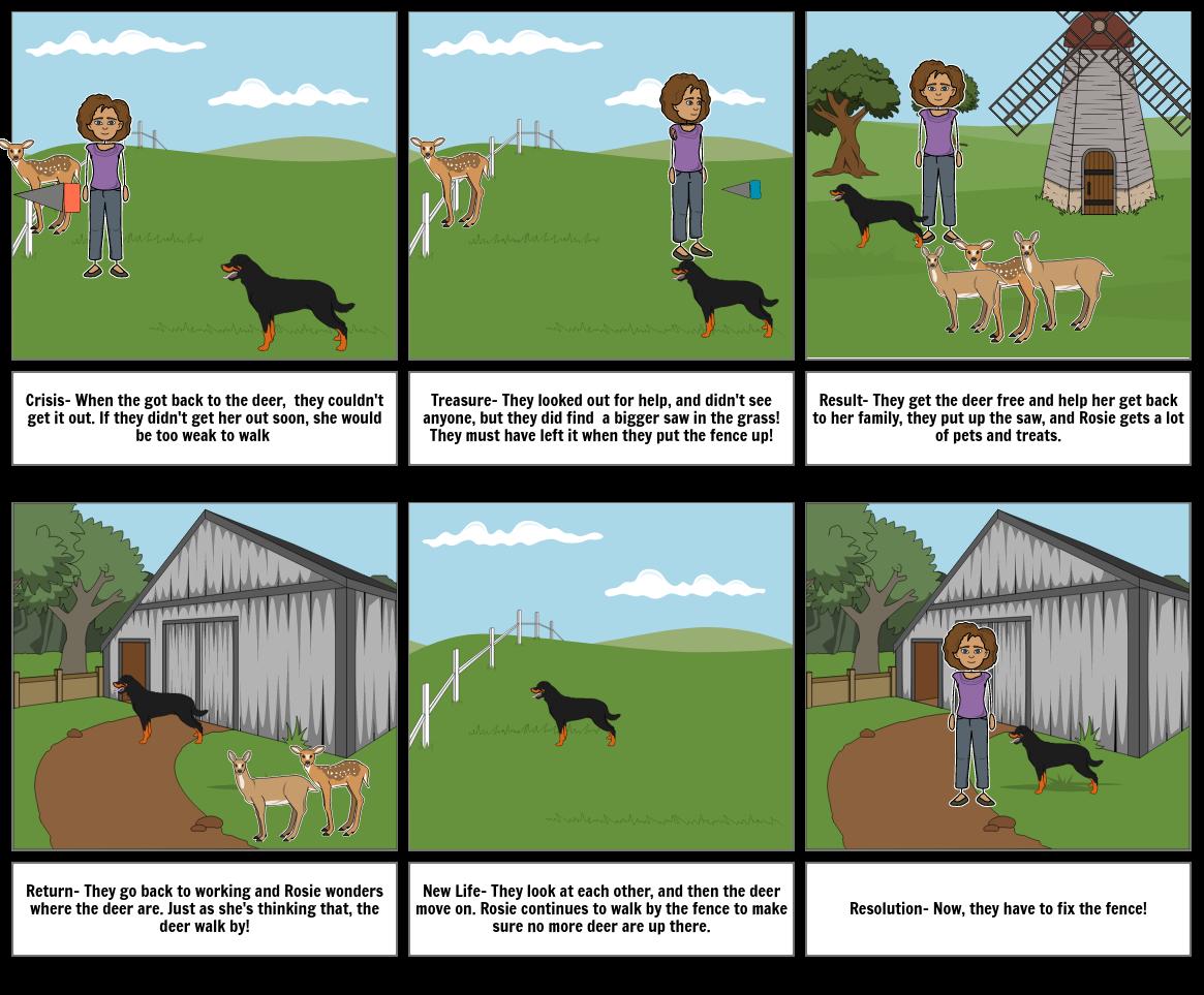 Story Hagood English 1 part 2