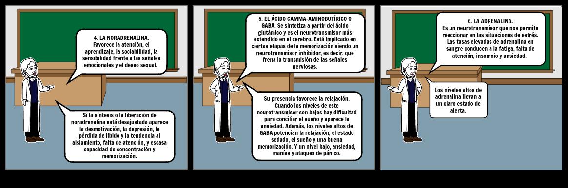 funcionamiento de los neurotransmisores 4
