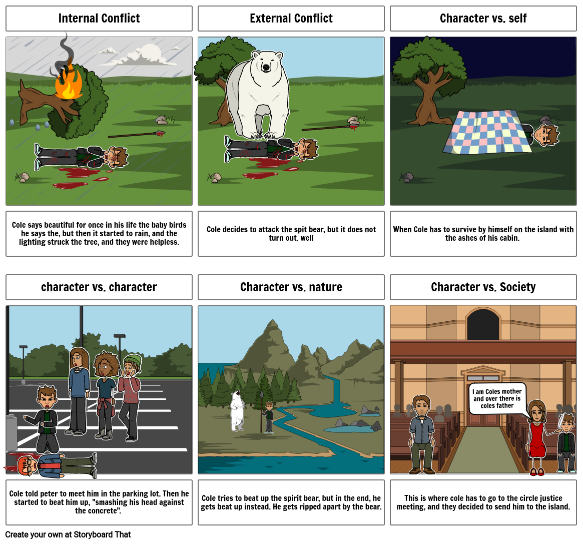 Conflict story board