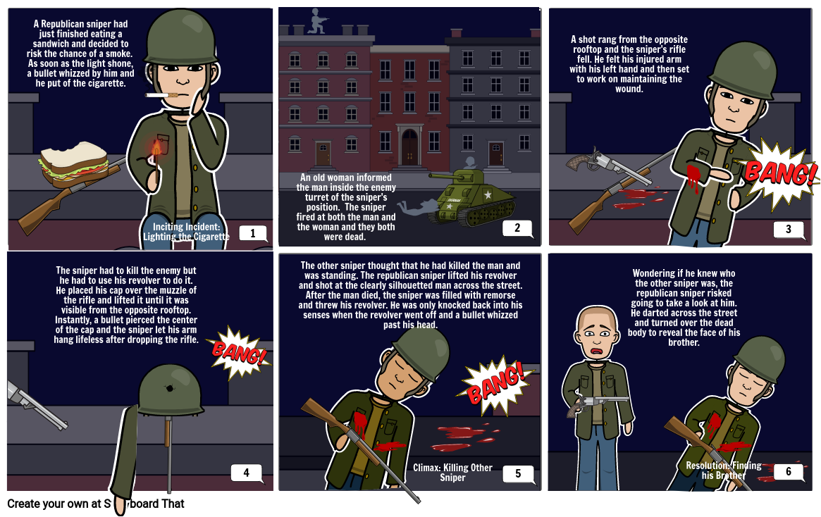 Honors English 9 - The Sniper