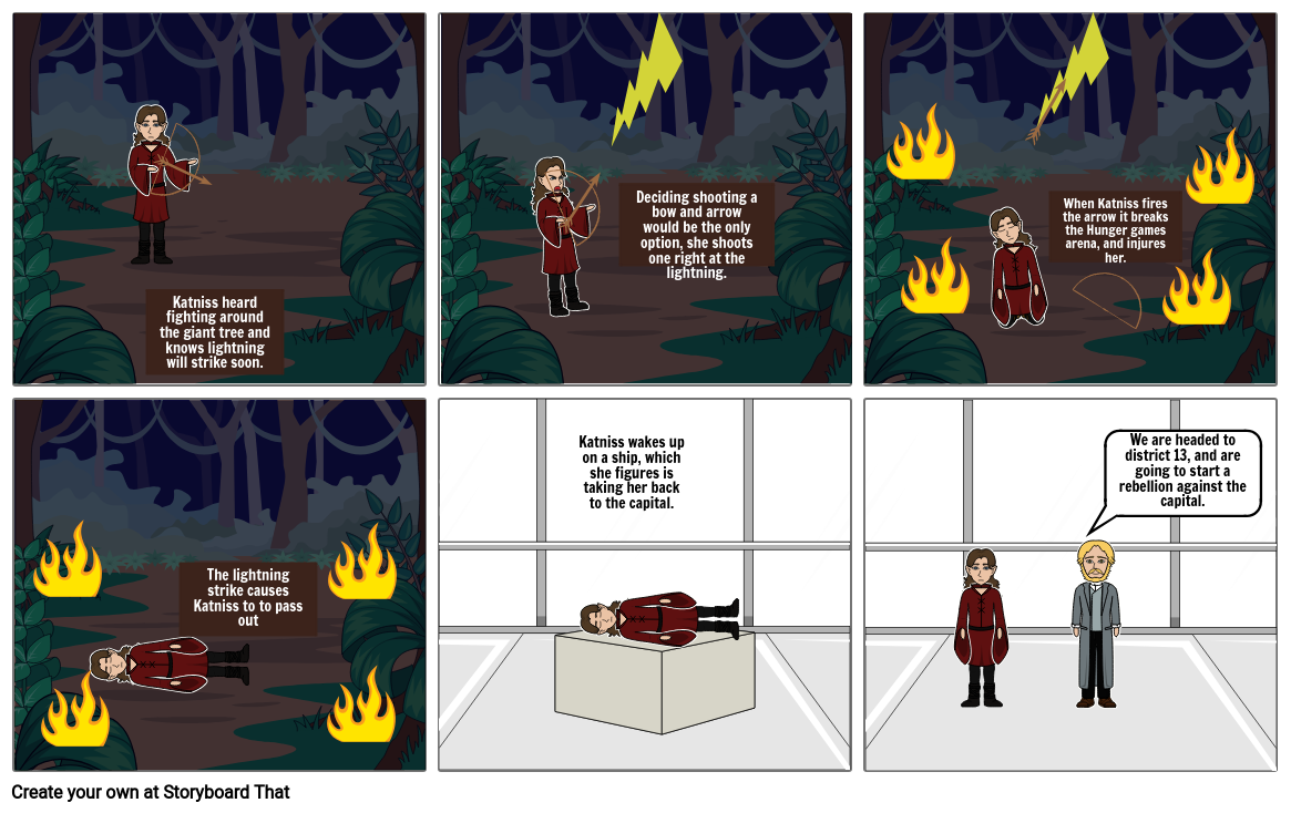 Hunger Games story board