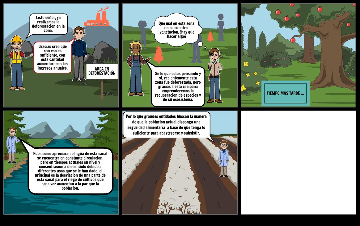 Recuperacion de Ecosistemas y Seguridad Alimentaria.