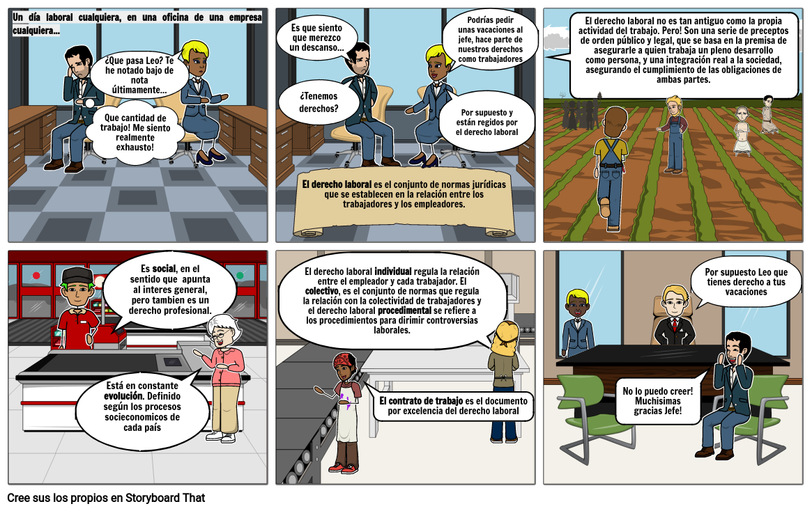Intro derecho Laboral